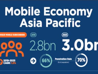 Mobile Economy Asia Pacific