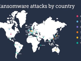 targets ransomware